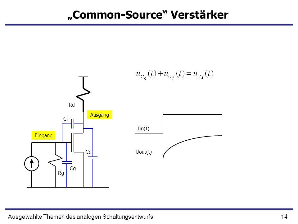 14Ausgewählte Themen des analogen Schaltungsentwurfs Common-Source Verstärker Eingang Ausgang Rg Rd Cg Cf CdUout(t) Iin(t)
