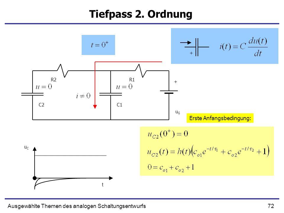 72Ausgewählte Themen des analogen Schaltungsentwurfs Tiefpass 2. Ordnung + C1 R1 uGuG C2 R2 uCuC t + Erste Anfangsbedingung: