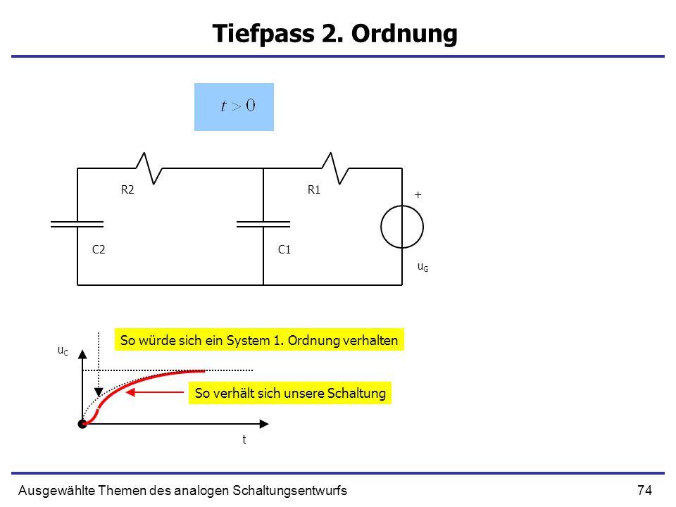 74Ausgewählte Themen des analogen Schaltungsentwurfs Tiefpass 2. Ordnung + C1 R1 uGuG C2 R2 uCuC t So würde sich ein System 1. Ordnung verhalten So ve
