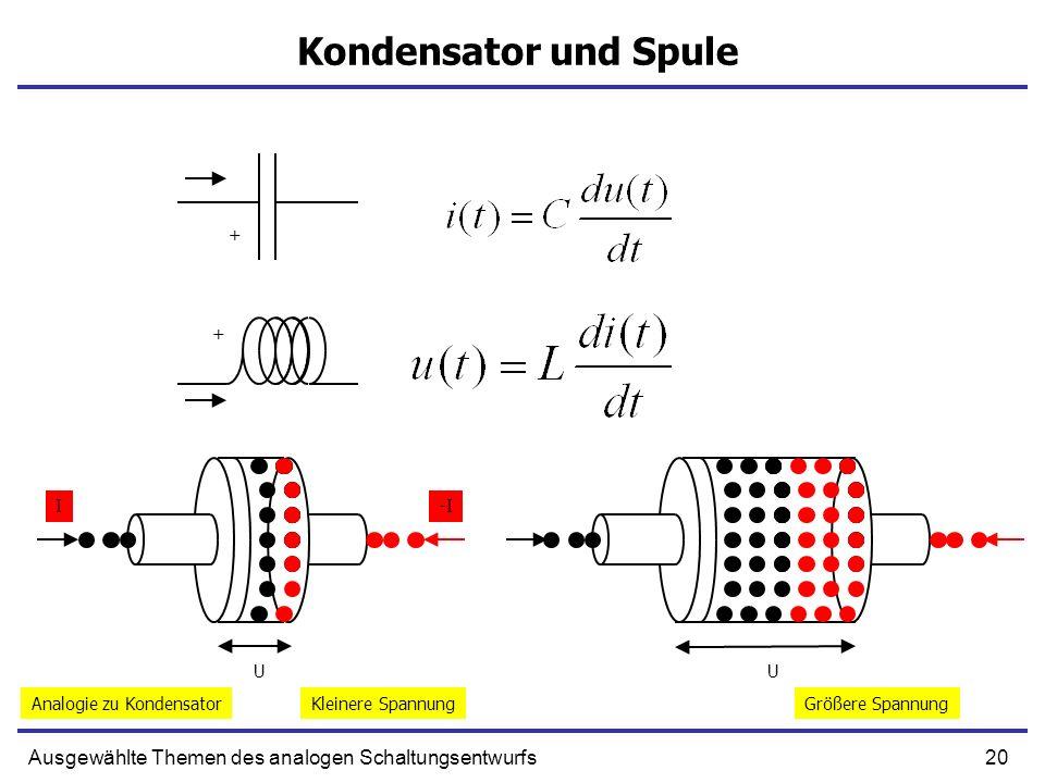 20Ausgewählte Themen des analogen Schaltungsentwurfs Kondensator und Spule + + UU Analogie zu KondensatorKleinere SpannungGrößere Spannung I-I