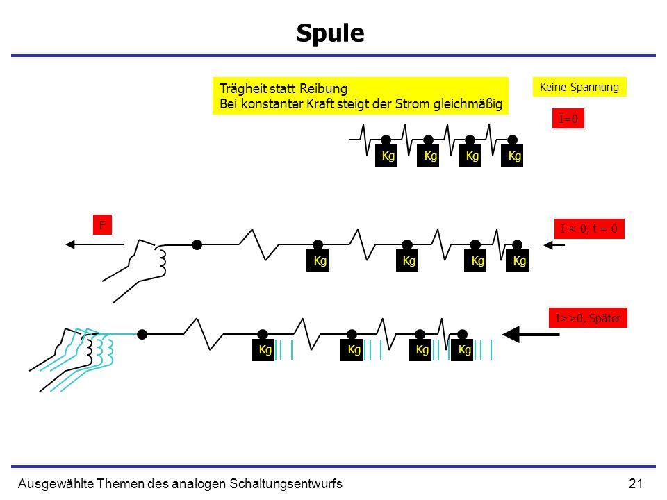 21Ausgewählte Themen des analogen Schaltungsentwurfs Spule Kg F I 0, t = 0 Kg I>>0, Später Keine Spannung I=0 Trägheit statt Reibung Bei konstanter Kr