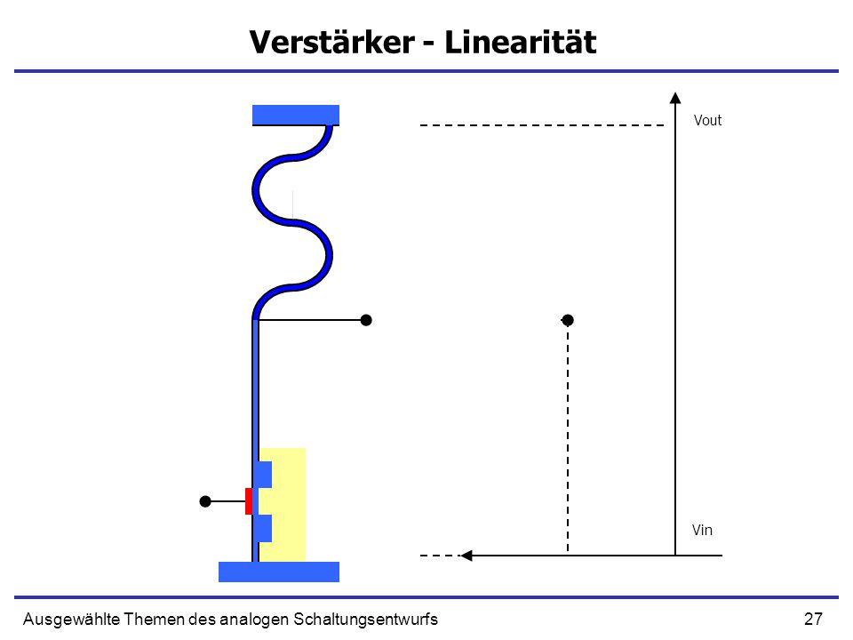 27Ausgewählte Themen des analogen Schaltungsentwurfs Verstärker - Linearität Vout Vin