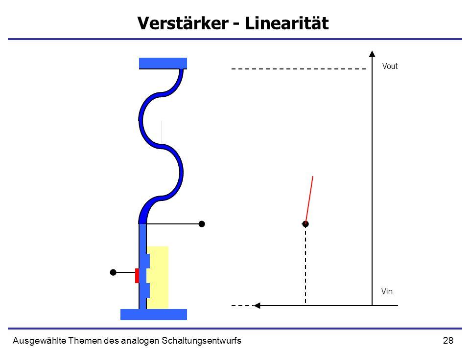 28Ausgewählte Themen des analogen Schaltungsentwurfs Verstärker - Linearität Vout Vin