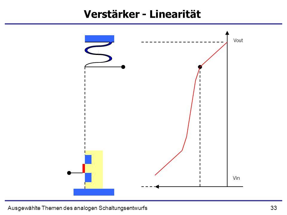33Ausgewählte Themen des analogen Schaltungsentwurfs Verstärker - Linearität Vout Vin