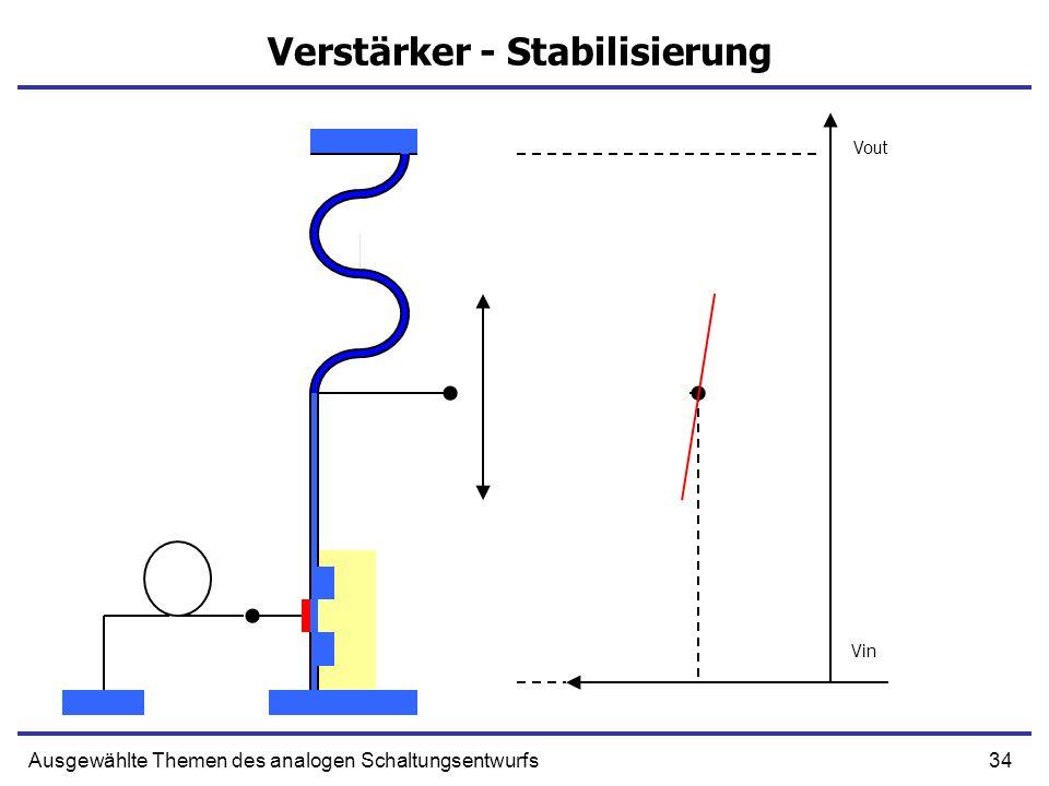 34Ausgewählte Themen des analogen Schaltungsentwurfs Verstärker - Stabilisierung Vout Vin