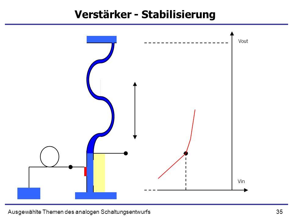 35Ausgewählte Themen des analogen Schaltungsentwurfs Verstärker - Stabilisierung Vout Vin