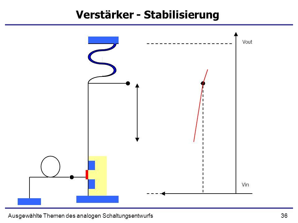 36Ausgewählte Themen des analogen Schaltungsentwurfs Verstärker - Stabilisierung Vout Vin