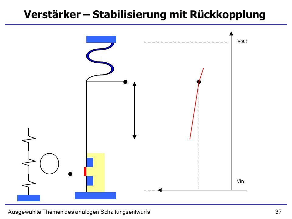 37Ausgewählte Themen des analogen Schaltungsentwurfs Verstärker – Stabilisierung mit Rückkopplung Vout Vin