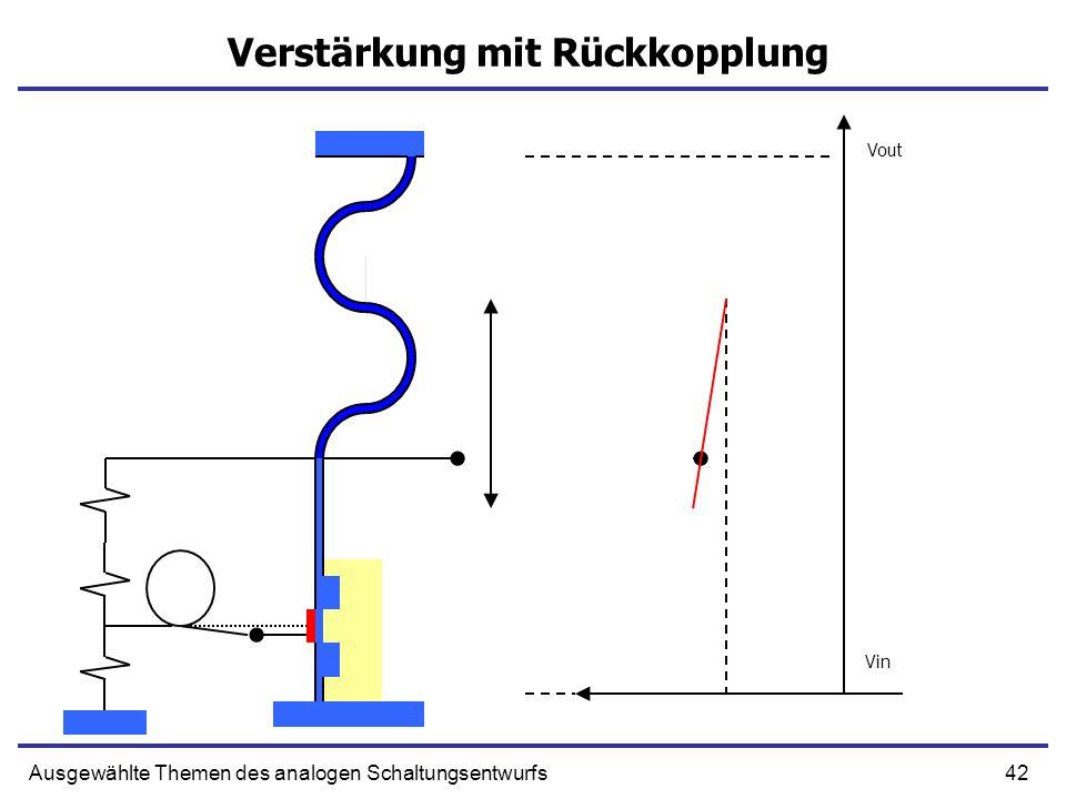42Ausgewählte Themen des analogen Schaltungsentwurfs Verstärkung mit Rückkopplung Vout Vin