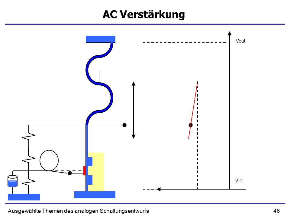 46Ausgewählte Themen des analogen Schaltungsentwurfs AC Verstärkung Vout Vin