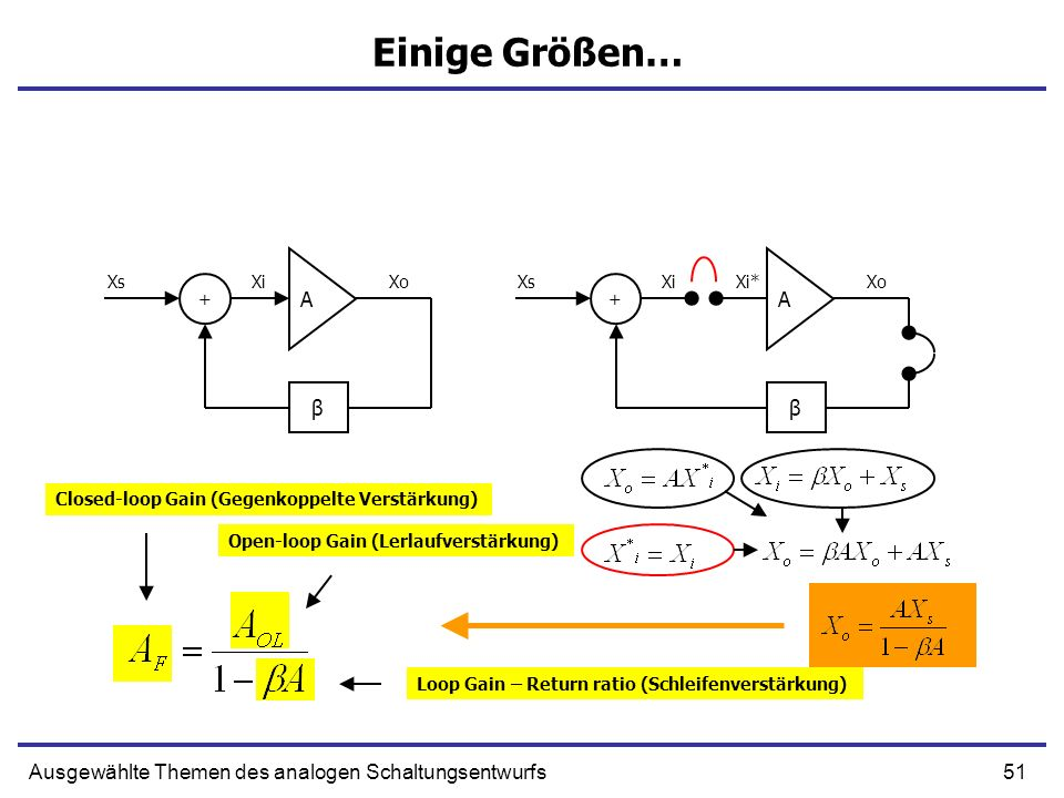 51Ausgewählte Themen des analogen Schaltungsentwurfs Einige Größen… A β + XsXiXo A β + XsXi XoXi* Closed-loop Gain (Gegenkoppelte Verstärkung) Open-lo