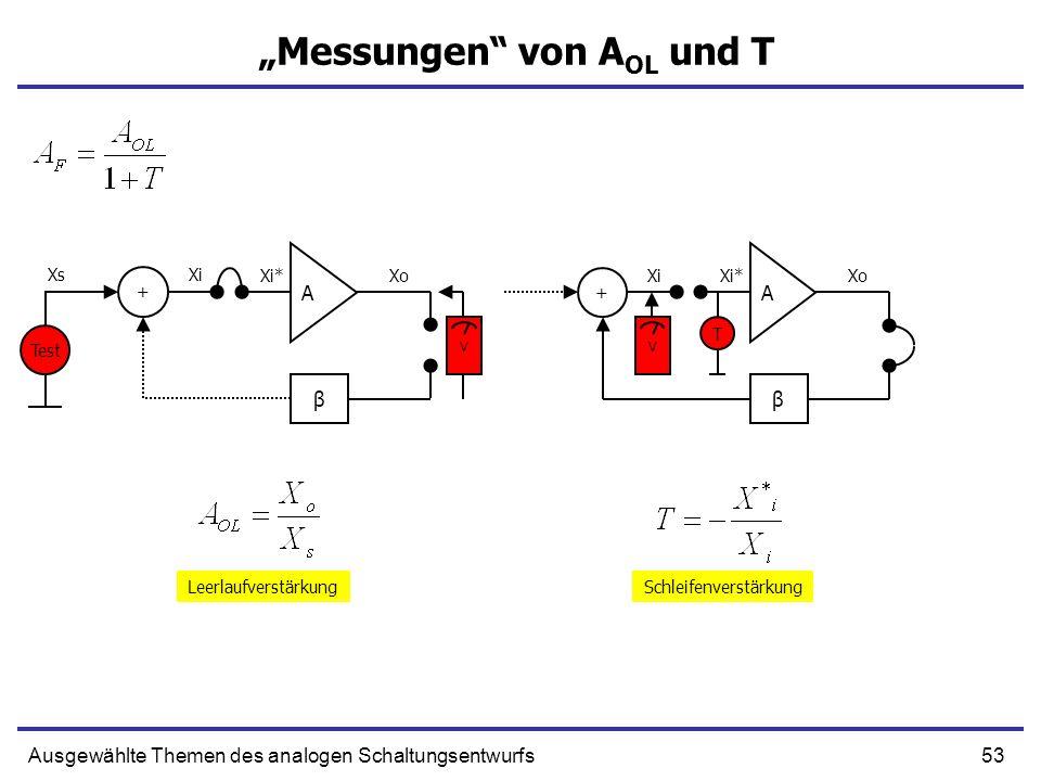 53Ausgewählte Themen des analogen Schaltungsentwurfs Messungen von A OL und T A β + Xi XoXi* A β + XsXi XoXi* Test VV T LeerlaufverstärkungSchleifenve