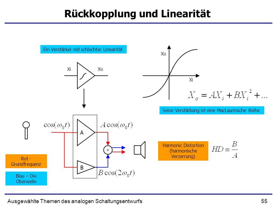 55Ausgewählte Themen des analogen Schaltungsentwurfs Rückkopplung und Linearität XiXo Xi A B + Ein Verstärker mit schlechter Linearität Seine Verstärk
