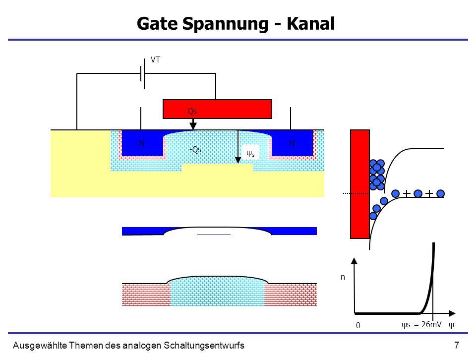 7Ausgewählte Themen des analogen Schaltungsentwurfs Gate Spannung - Kanal NN NN 0 ψs = 26mV n ψ ψsψs VT -Qs Qs