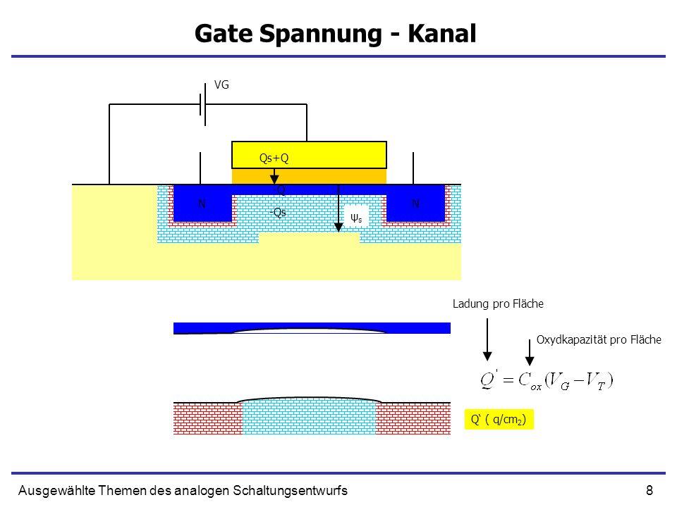 8Ausgewählte Themen des analogen Schaltungsentwurfs Gate Spannung - Kanal NN NN ψsψs VG Q ( q/cm 2 ) Ladung pro Fläche Oxydkapazität pro Fläche -Q -Qs