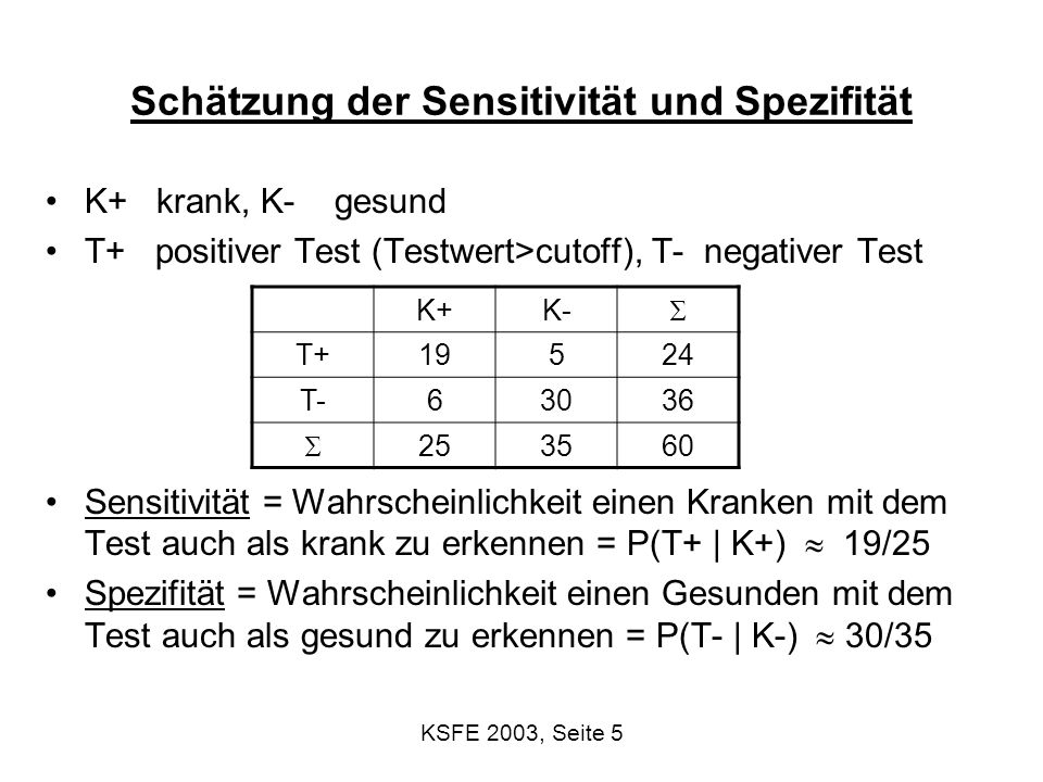 KSFE 2003, Seite 6 ROC = reciever operating characteristic ROC-Kurve: graphische Darstellung von Spezifität (x-Achse) und Sensitivität (y-Achse) für alle möglichen cutoffs.