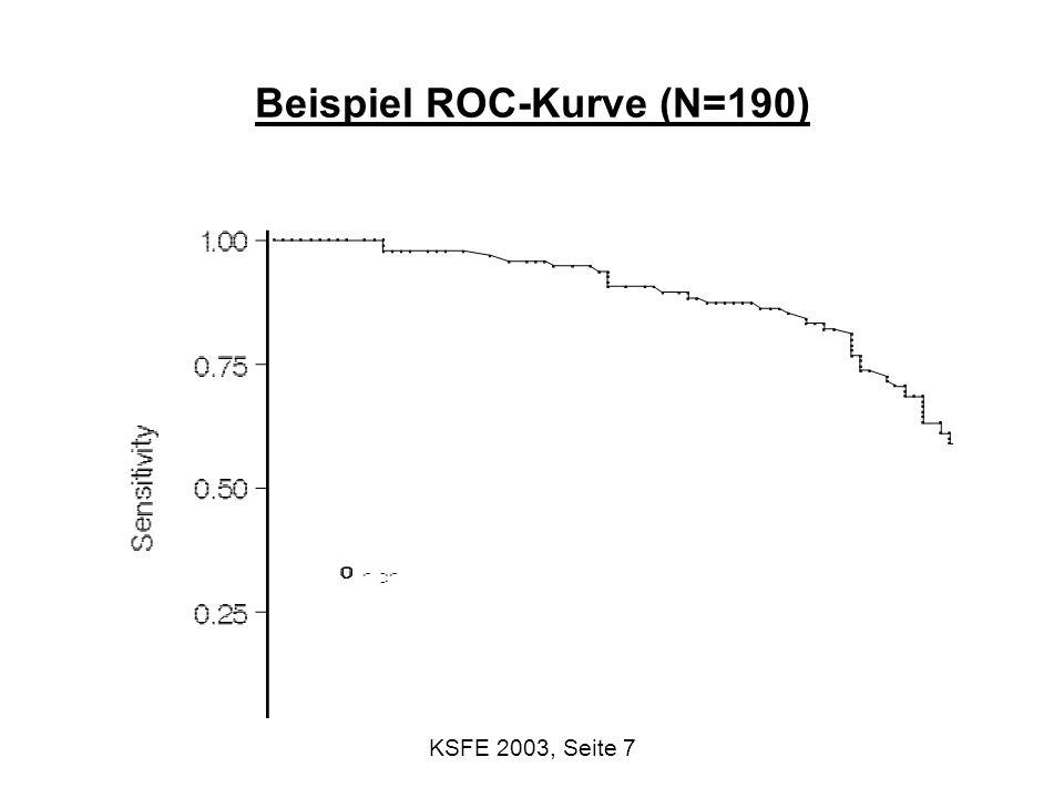 KSFE 2003, Seite 8 etwas Theorie zu Konfidenzbändern Punktweise Konfidenzintervalle P(LCL(c) Sens(c) UCL(c)) = 95% für alle cutoffs Punktweise Konfidenzbänder (Niveau wird nur für eine bestimmte Spezifität eingehalten – oder für einen bestimmten Schwellenwert) P(LCL(Sp) Sens(Sp) UCL(Sp)) = 95% für alle Sp Simultane Konfidenzbänder (Vertrauensbereiche für alle Sensitivitäten simultan über einem Spezifitätsintervall) P(LCL(Sp) Sens(Sp) UCL(Sp) für alle Sp) = 95%