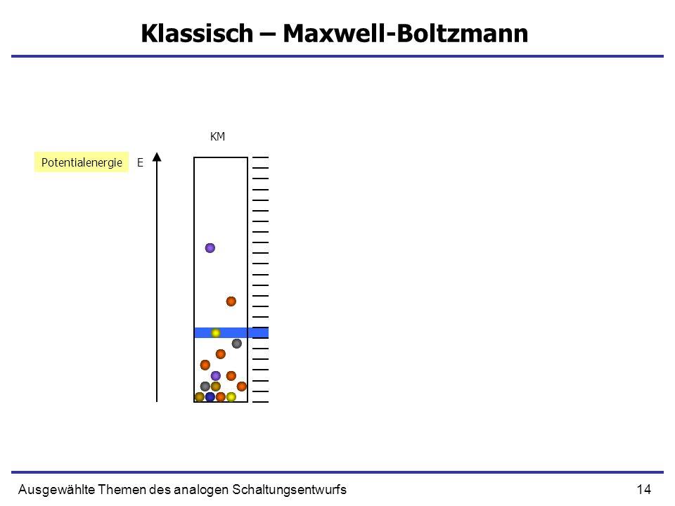 14Ausgewählte Themen des analogen Schaltungsentwurfs Klassisch – Maxwell-Boltzmann EPotentialenergie KM
