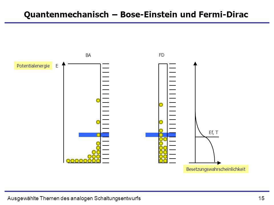 15Ausgewählte Themen des analogen Schaltungsentwurfs Quantenmechanisch – Bose-Einstein und Fermi-Dirac EPotentialenergie FD BA Ef, T Besetzungswahrsch