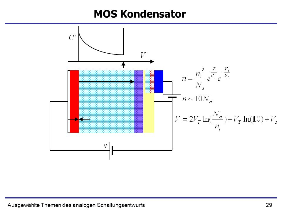 29Ausgewählte Themen des analogen Schaltungsentwurfs MOS Kondensator V