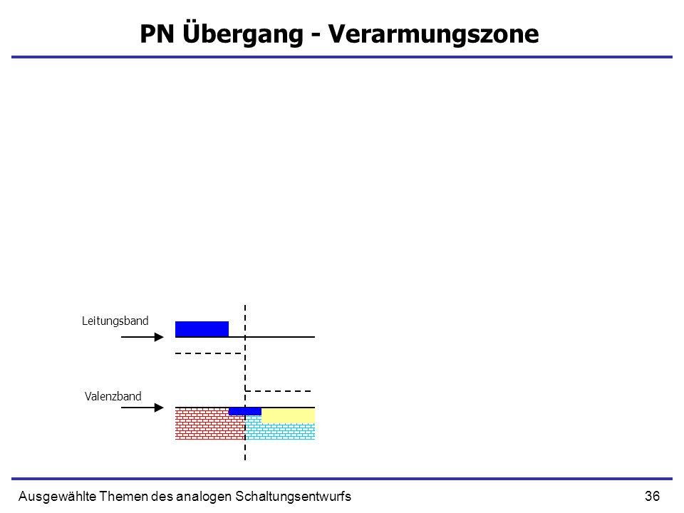 36Ausgewählte Themen des analogen Schaltungsentwurfs PN Übergang - Verarmungszone Leitungsband Valenzband