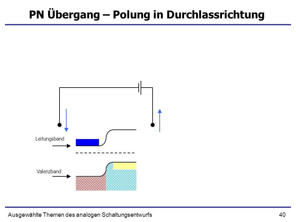 40Ausgewählte Themen des analogen Schaltungsentwurfs PN Übergang – Polung in Durchlassrichtung Leitungsband Valenzband