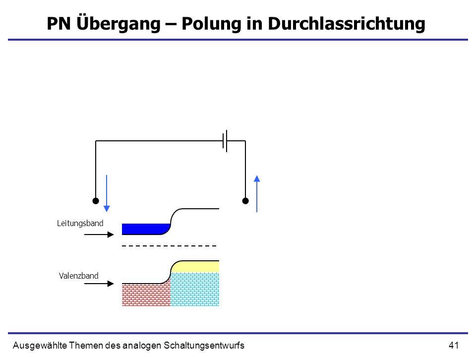 41Ausgewählte Themen des analogen Schaltungsentwurfs PN Übergang – Polung in Durchlassrichtung Leitungsband Valenzband