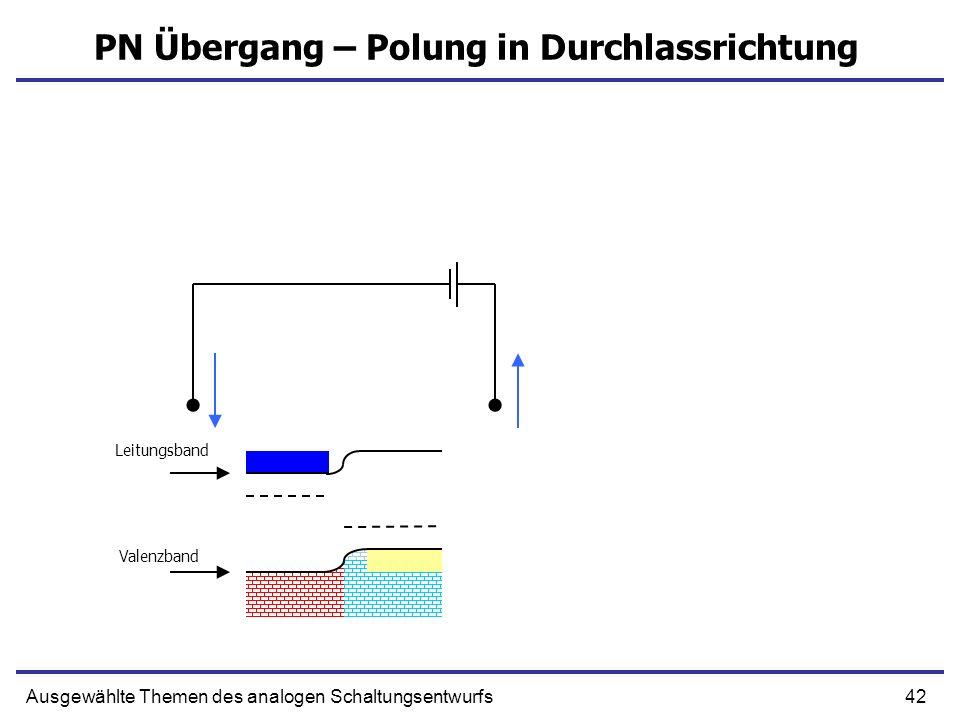 42Ausgewählte Themen des analogen Schaltungsentwurfs PN Übergang – Polung in Durchlassrichtung Leitungsband Valenzband