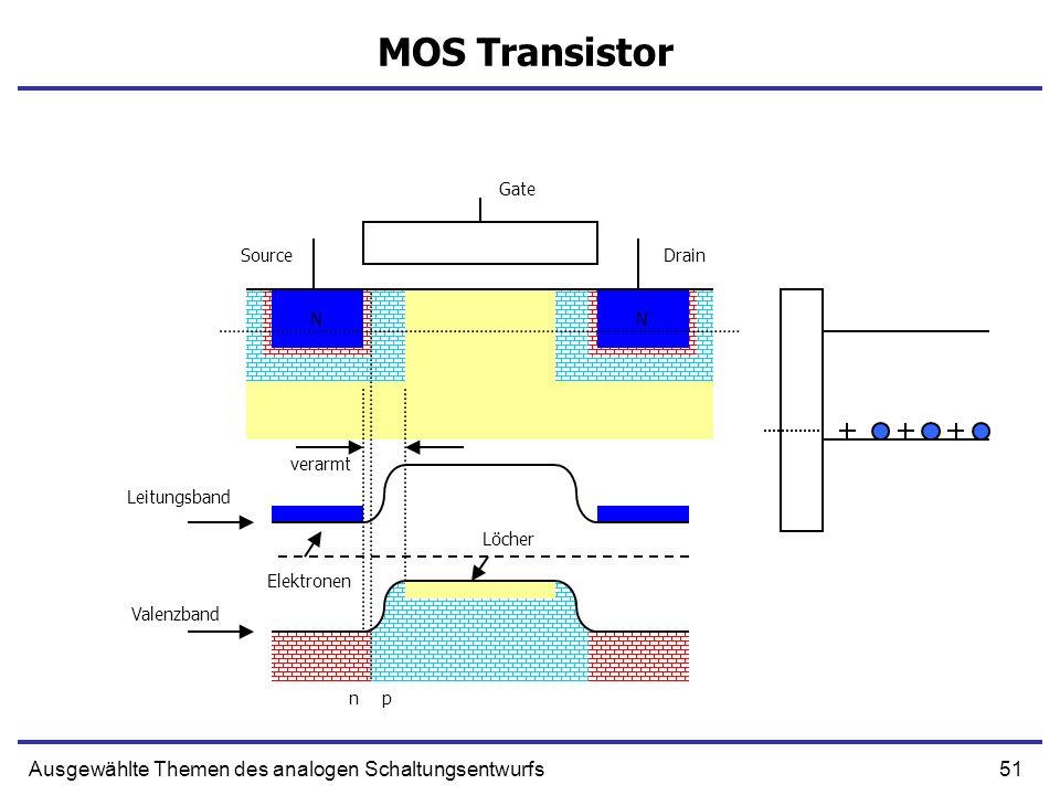 51Ausgewählte Themen des analogen Schaltungsentwurfs MOS Transistor NN pn verarmt Leitungsband Valenzband Löcher Elektronen Gate SourceDrain