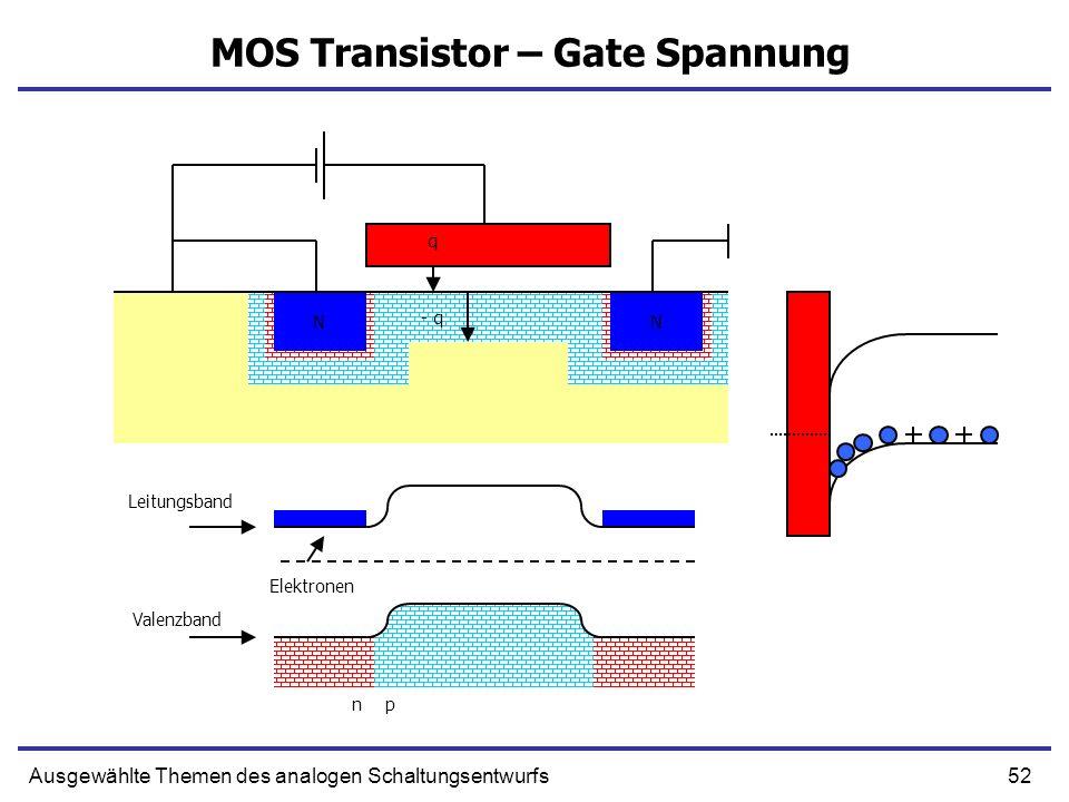52Ausgewählte Themen des analogen Schaltungsentwurfs MOS Transistor – Gate Spannung pn Leitungsband Valenzband Elektronen NN NN - q q