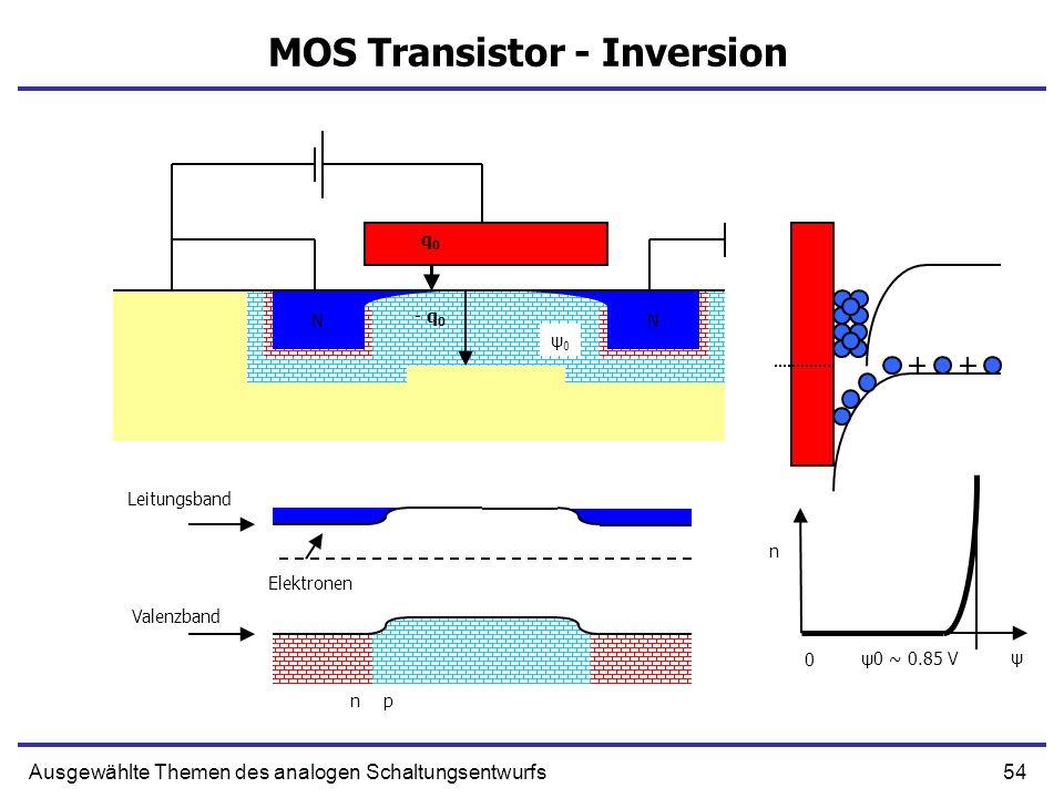 54Ausgewählte Themen des analogen Schaltungsentwurfs MOS Transistor - Inversion pn Leitungsband Valenzband Elektronen NN NN - q 0 q0q0 0 ψ0 ~ 0.85 V n