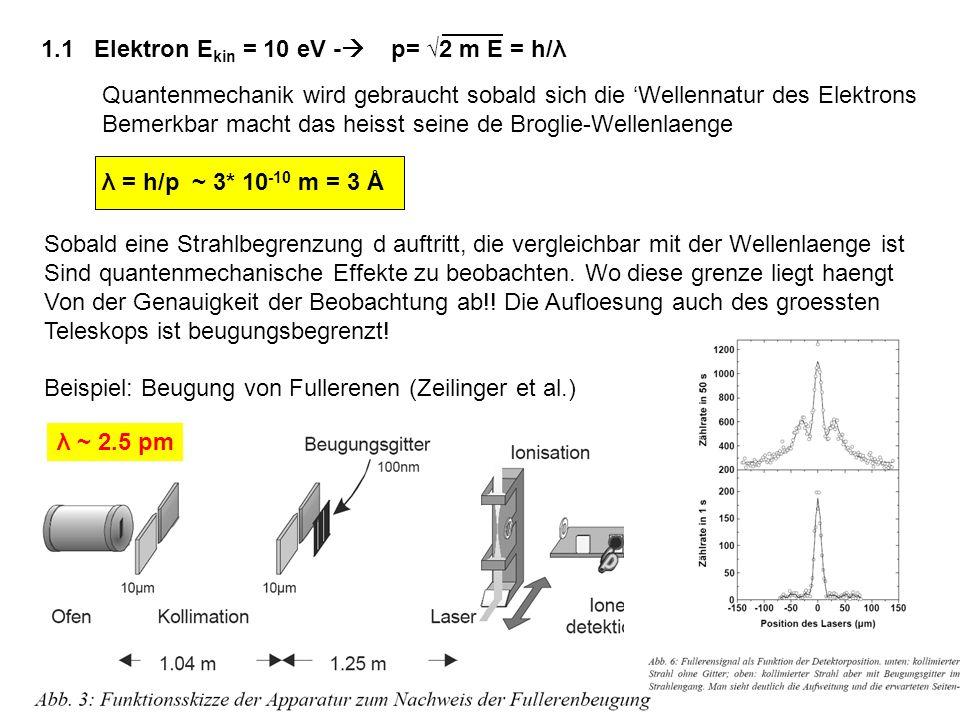 1.1 Elektron E kin = 10 eV - p= 2 m E = h/λ Quantenmechanik wird gebraucht sobald sich die Wellennatur des Elektrons Bemerkbar macht das heisst seine