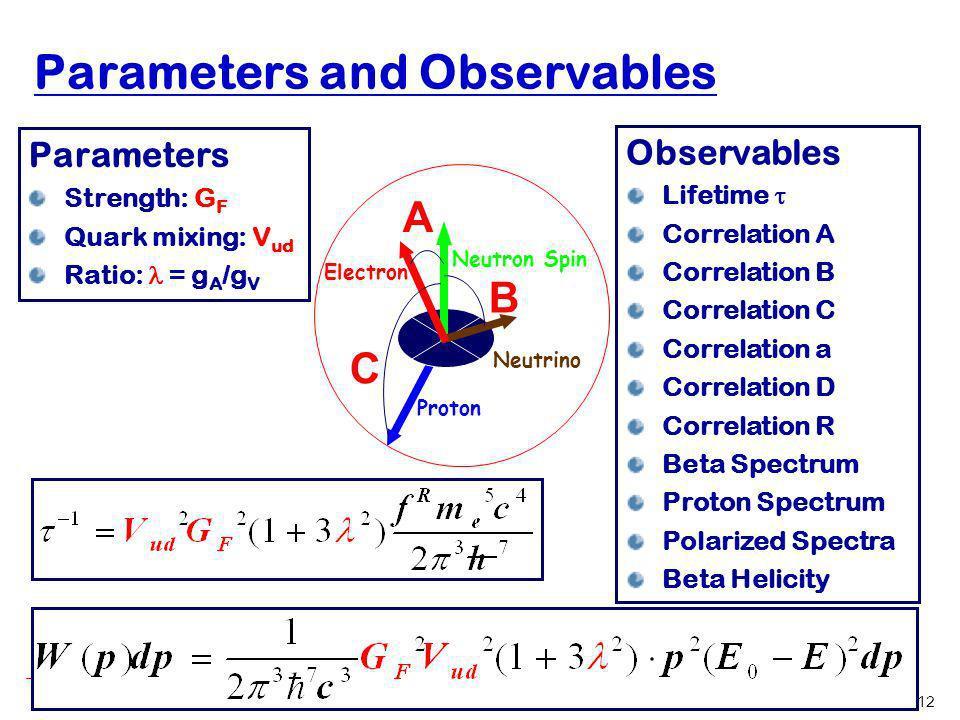 Hartmut Abele, University of Heidelberg 11 Correlation measurements in -decay Electron Proton Neutrino Neutron Spin A B C Observables in neutron decay