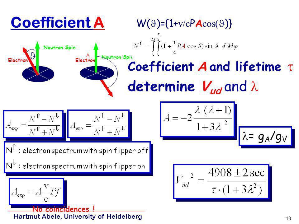 Hartmut Abele, University of Heidelberg 12 Parameters and Observables Parameters Strength: G F Quark mixing: V ud Ratio: = g A /g V Observables Lifeti