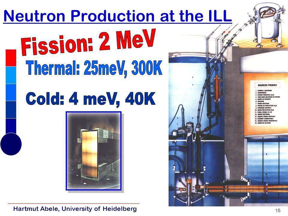 Hartmut Abele, University of Heidelberg 14 For correlation coefficient A measurements… Neutrons: 160 Mio Polarizer: 99.75 % Spin Flipper: 100.05% Anal