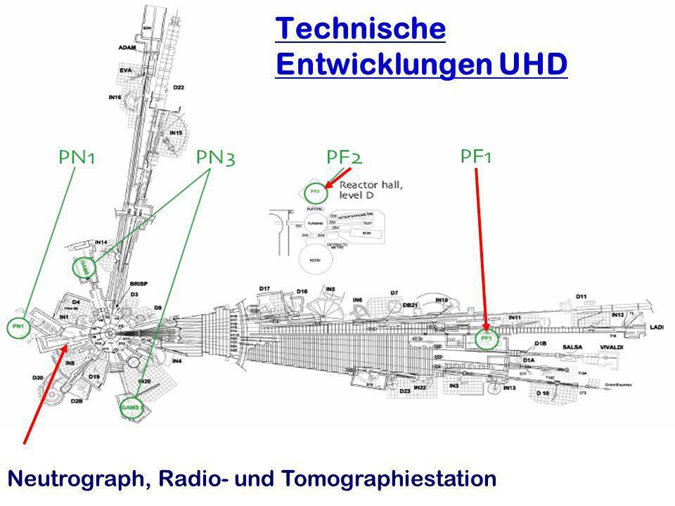 Hartmut Abele, University of Heidelberg 15 Neutron Production at the ILL