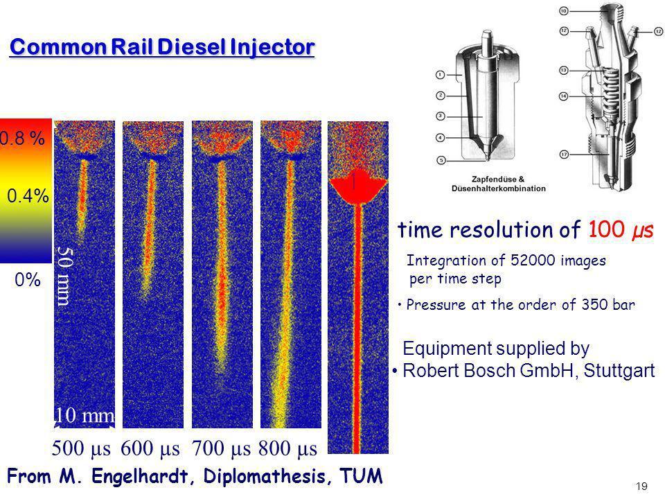 Hartmut Abele, University of Heidelberg 18 Neutronenradiographie Sendung Campus-TV, ab 23. März 2007 www.neutrograph.de