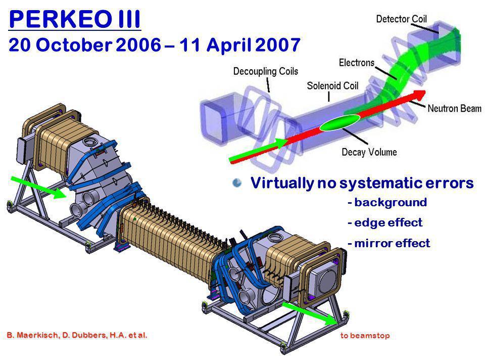 Hartmut Abele, University of Heidelberg 20 Neutron Production