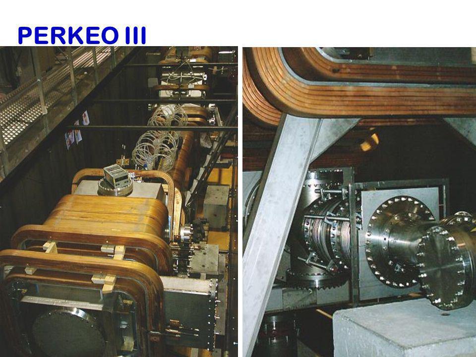 Hartmut Abele, University of Heidelberg 21 B. Maerkisch, D. Dubbers, H.A. et al. Virtually no systematic errors - background - edge effect - mirror ef