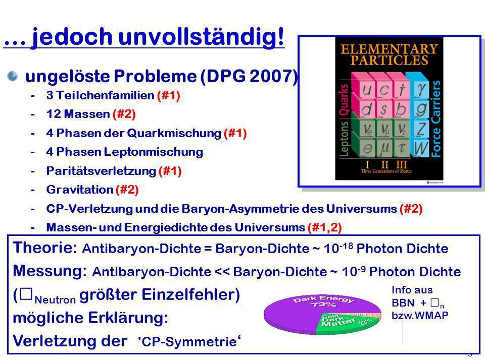Hartmut Abele, University of Heidelberg 2