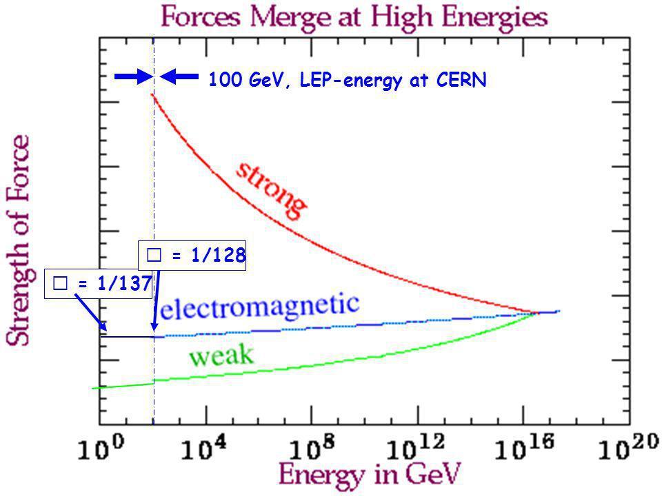 Hartmut Abele, University of Heidelberg 4 Antwort: Präzisionsmessungen bei niederen Energien Unbekannter Prozess bei unerreichbar hoher Energie, z.B.
