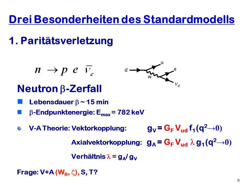 Hartmut Abele, University of Heidelberg 8 Gamma Matrizen