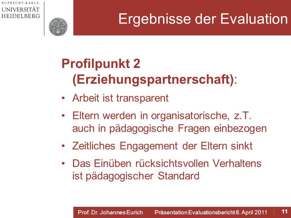 Ergebnisse der Evaluation Profilpunkt 2 (Erziehungspartnerschaft): Arbeit ist transparent Eltern werden in organisatorische, z.T.