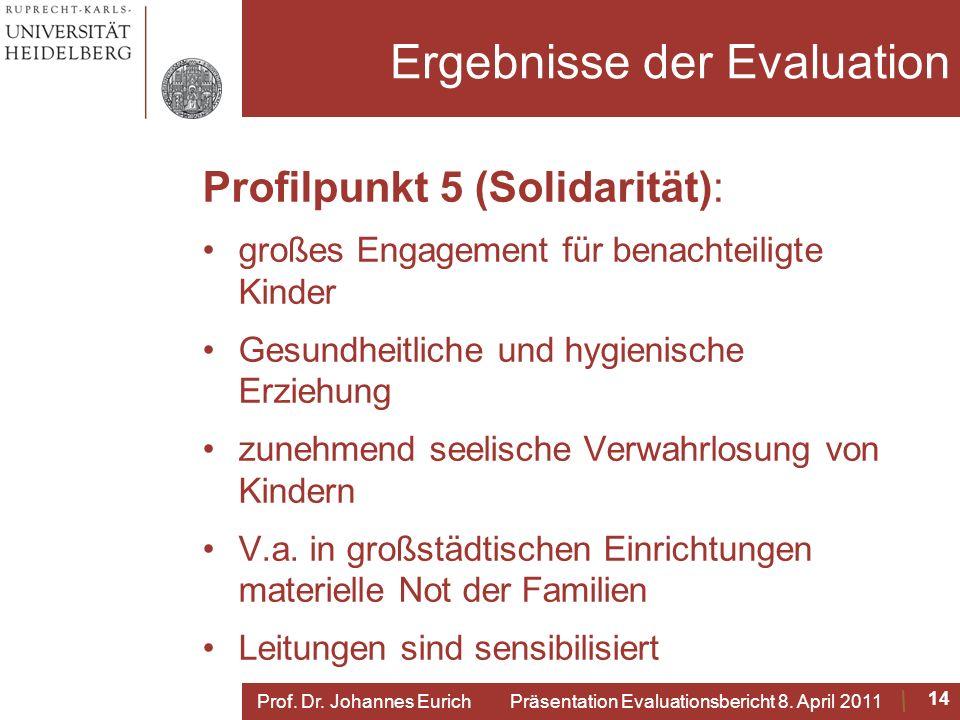 Ergebnisse der Evaluation Profilpunkt 5 (Solidarität): großes Engagement für benachteiligte Kinder Gesundheitliche und hygienische Erziehung zunehmend seelische Verwahrlosung von Kindern V.a.