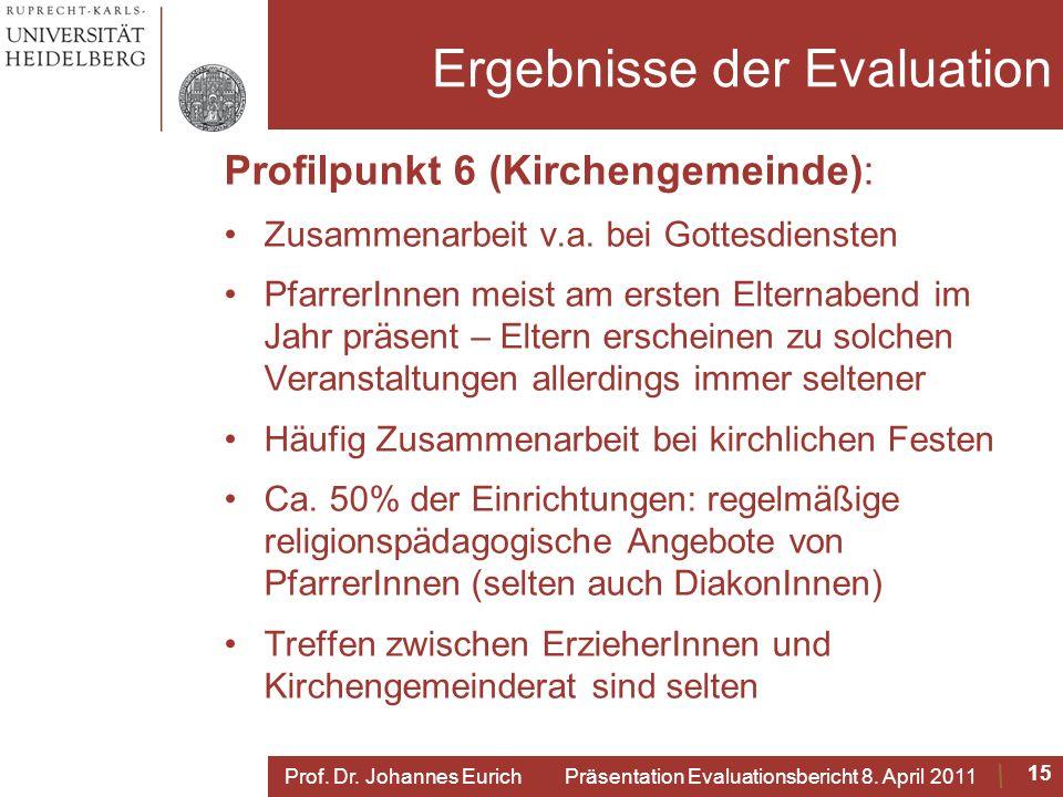 Ergebnisse der Evaluation Profilpunkt 6 (Kirchengemeinde): Zusammenarbeit v.a.
