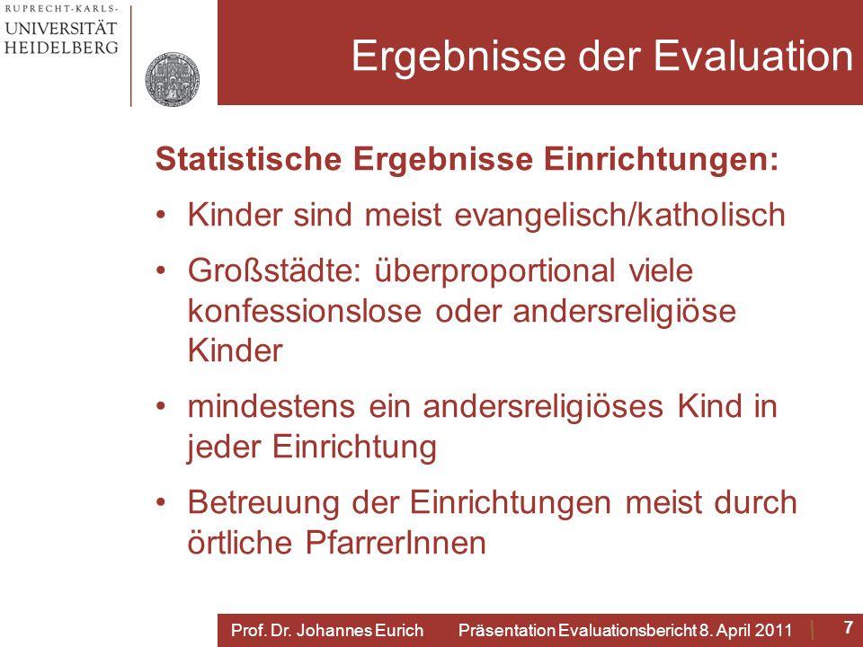 Ergebnisse der Evaluation Statistische Ergebnisse Fortbildungen: Bis Ende 2010 wurden 81,2% der ErzieherInnen fortgebildet Fortbildungen wurden positiv bewertet, v.a.