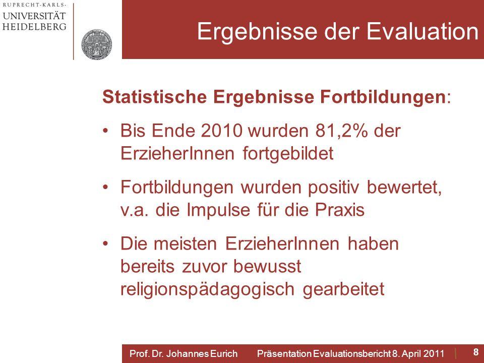 Diskussion Für Ihre Rückfragen zum Evaluationsbericht stehe ich nun gerne zur Verfügung.
