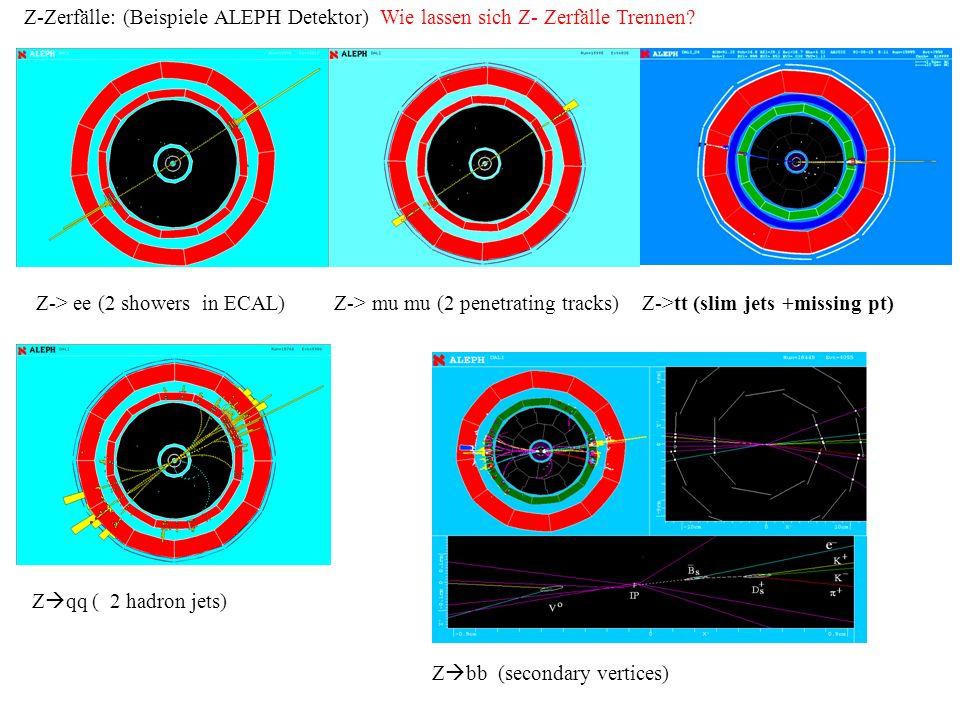 Z-Zerfälle: (Beispiele ALEPH Detektor) Wie lassen sich Z- Zerfälle Trennen? Z-> ee (2 showers in ECAL) Z-> mu mu (2 penetrating tracks) Z->tt (slim je