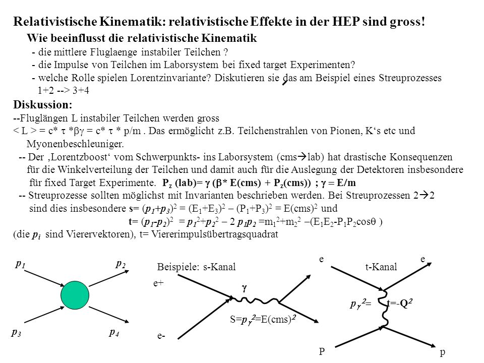 Relativistische Kinematik: relativistische Effekte in der HEP sind gross! Wie beeinflusst die relativistische Kinematik - die mittlere Fluglaenge inst