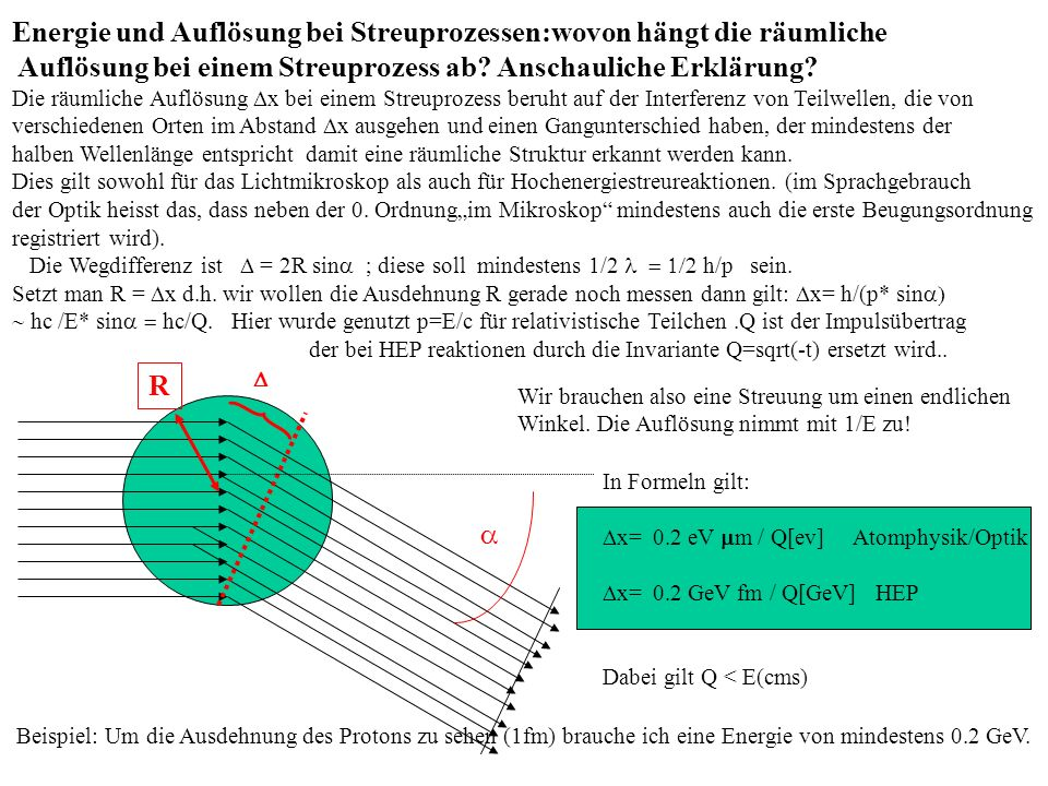 Energie und Auflösung bei Streuprozessen:wovon hängt die räumliche Auflösung bei einem Streuprozess ab? Anschauliche Erklärung? Die räumliche Auflösun
